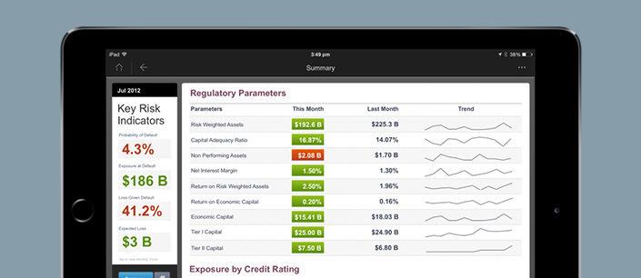 Credit-Risk App
