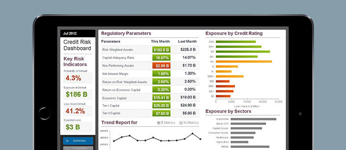 Credit-Risk-Dashboard