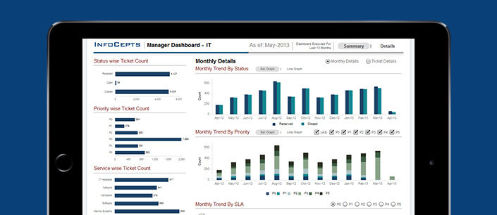 IT-Helpdesk Dashboard