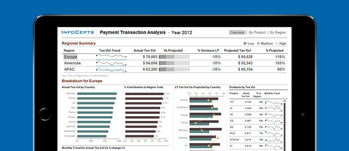 Payment-Transaction-Dashboard
