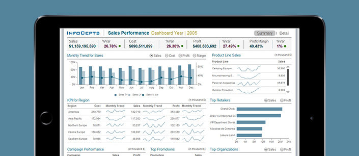 Sales-Performance-Dashboard