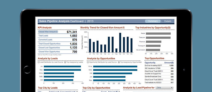 Sales-Pipeline-Analysis-Dashboard