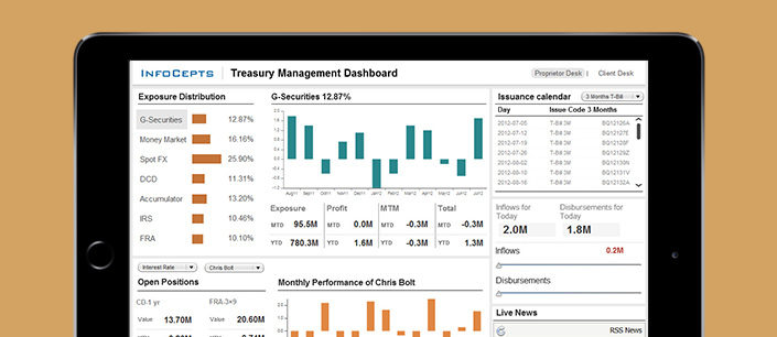 Treasury-Management-Dashboard